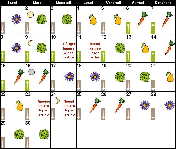 calendrier lunaire juin 2015