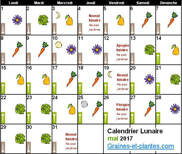 Graines Et Plantes Calendrier Lunaire Mai 2020 Calendrier 2020