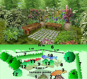 Cr er un concevoir un jardin secret for Cout amenagement jardin