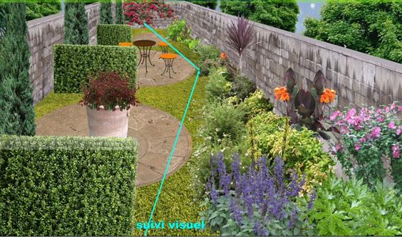Plan de jardin en longueur - Comment amenager un jardin tout en longueur ...