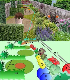 Cr er un jardin en longueur for Cout amenagement jardin