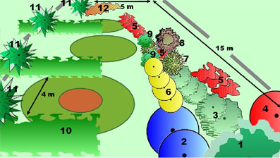 Plan de jardin en longueur - Plan amenagement jardin ...