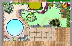 plan aménagement de jardin